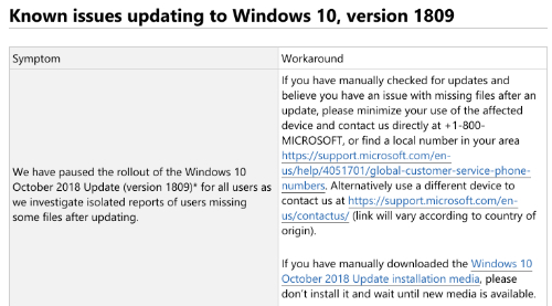 Microsoft dừng nâng cấp Windows 10 vì nhiều lỗi