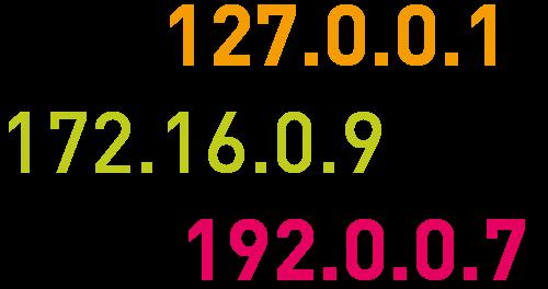 IP address là gì?