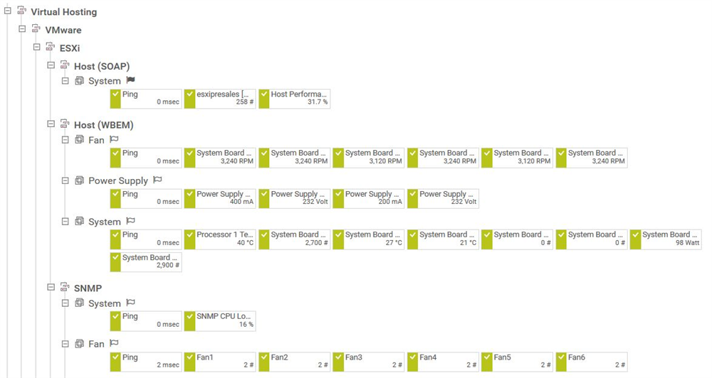 Hướng dẫn thiết lập PRTG Device Tree thủ công