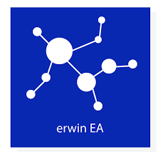 erwin Enterprise Architecture (EA)