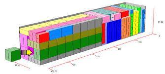 So sánh tính năng các phần mềm Cube-IQ, LoadCargo.in, EasyCargo và CargoWiz