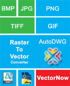 AutoDWG Raster to Vector Converter
