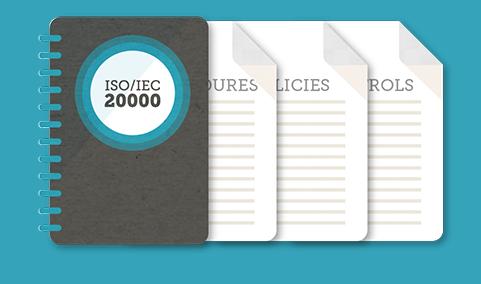 Certikit - ISO 20000 Toolkit
